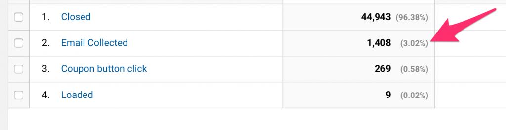 top_events_-_analytics